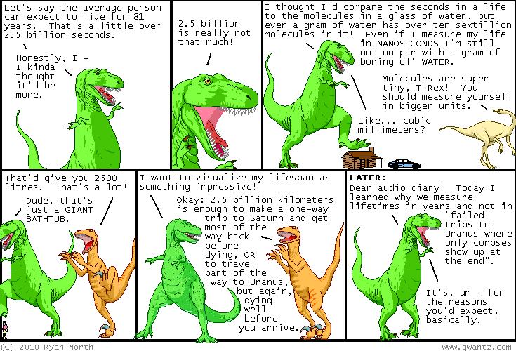 Dinosaur Comics, June 11th 02010, (click for full size)